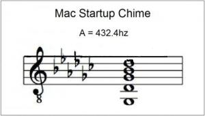 startupchime-500x342 copy