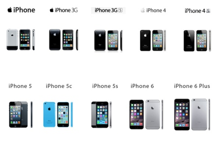 iphones all